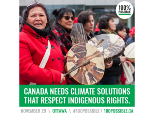 Climate Solutions that Respect Indigenous Rights