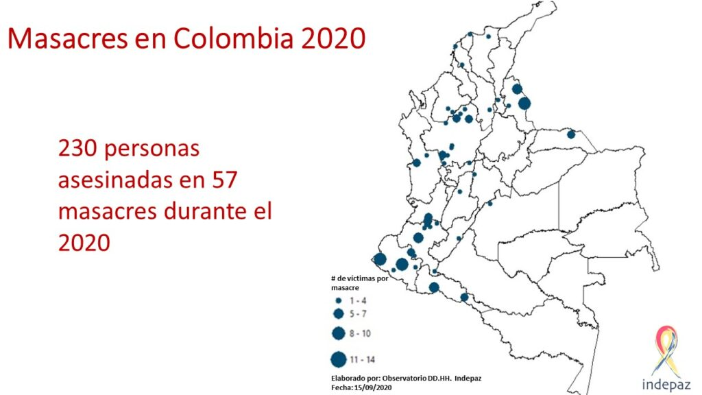 Map of Colombia indicating where 57 massacres, resulting in the death of 230 people, have occurred in 2020. Map last updated on September 15.