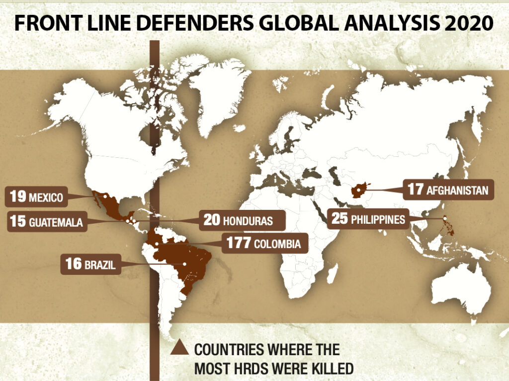 Map of the world where 331 human rights defenders were killed in 2020